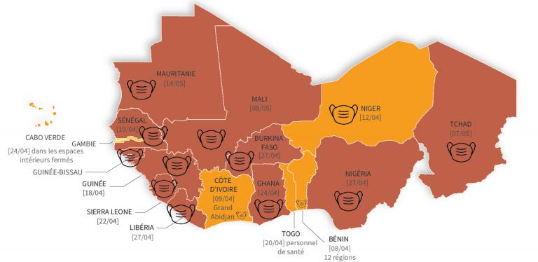 La COVID-19 en Afrique de l'Ouest : une gestion aux multiples facettes